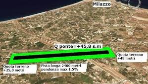 ITALIA NOSTRA E ALTRE ASSOCIAZIONI SCRIVONO: LE RAGIONI DELLA NOSTRA CONTRARIETA' ALL'AEROPORTO DEL MELA