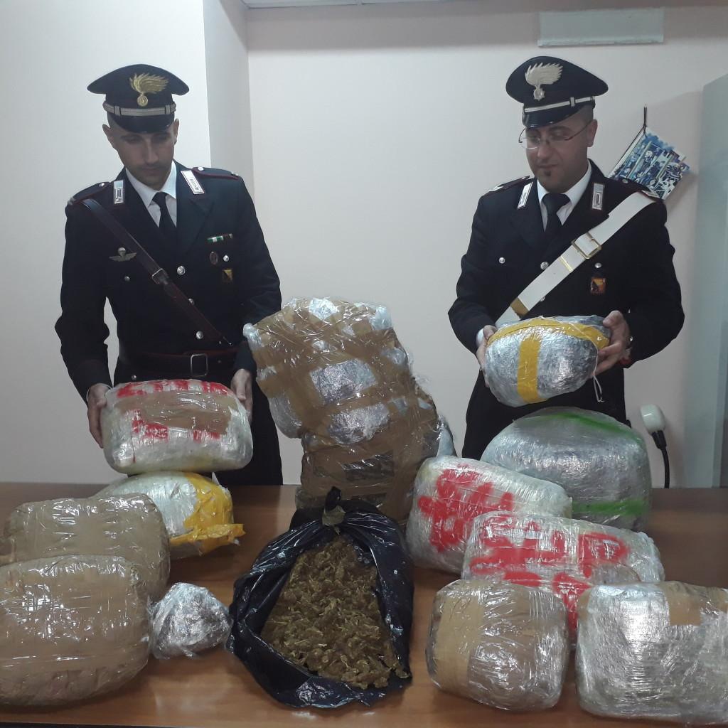 Messina: Un arresto per detenzione di stupefacenti a fini di spaccio